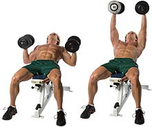 man performing a dumbbell incline chest press